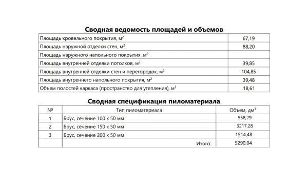 Проект 18РХ10.00