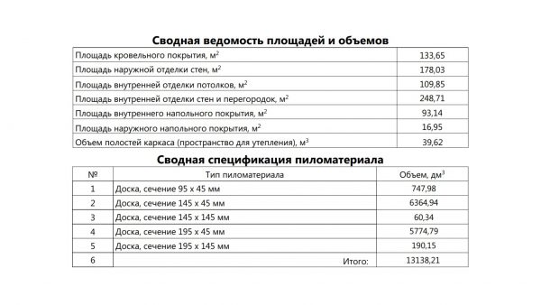 Проект 18ДП04.00