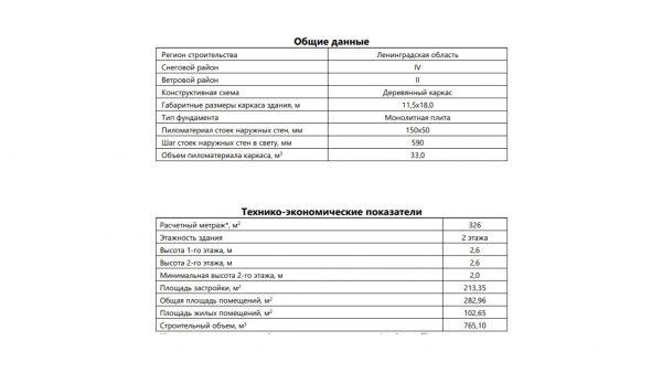 Проект 18ВП11.00